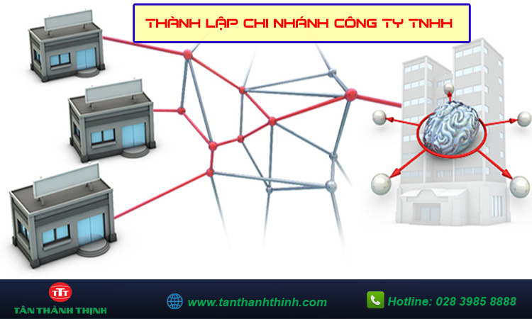 Thành lập chi nhánh công ty TNHH